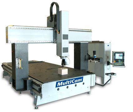 MultiCam 8000 Series Five-Axis CNC Router